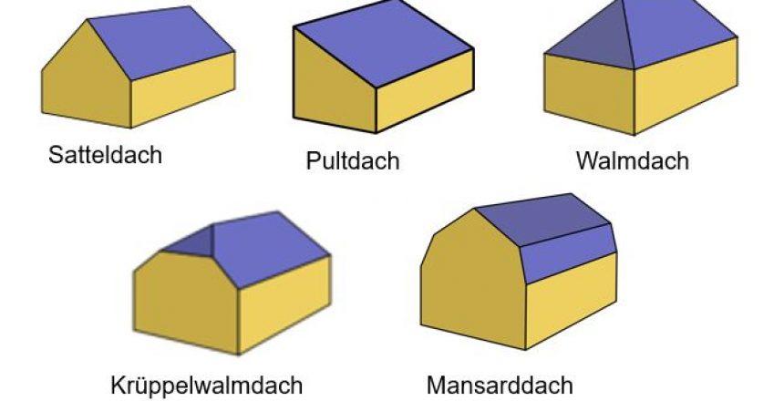 Dachformen_Skizze